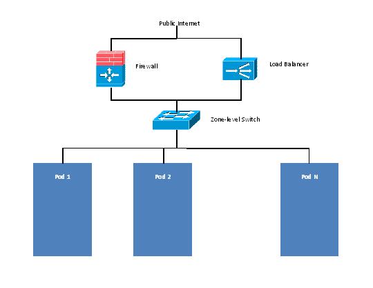 juniper srx firewall configuration guide